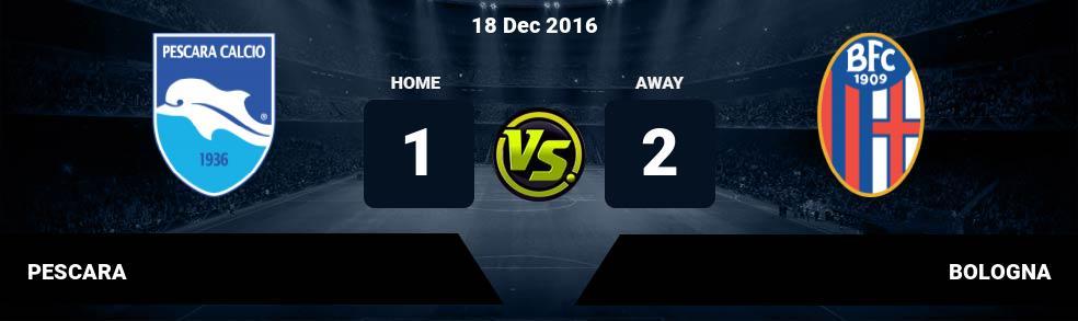 Prediksi PESCARA vs BOLOGNA 18 Dec 2016