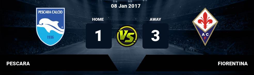 Prediksi PESCARA vs FIORENTINA 08 Jan 2017