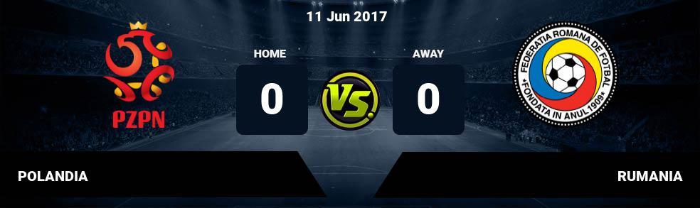 Prediksi POLANDIA vs RUMANIA 11 Jun 2017