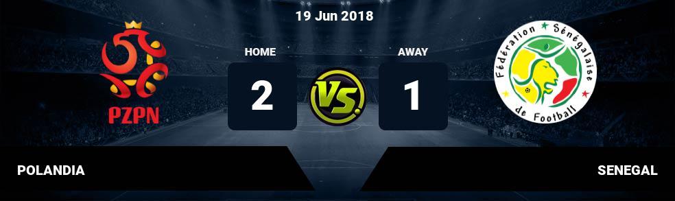 Prediksi POLANDIA vs SENEGAL 19 Jun 2018