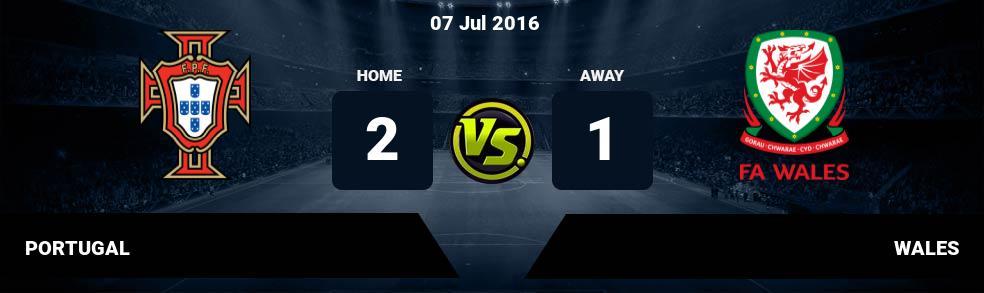 Prediksi PORTUGAL vs WALES 07 Jul 2016