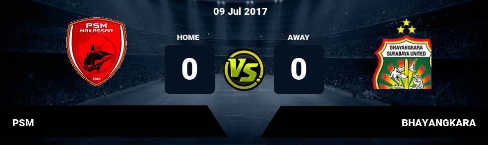 Prediksi PSM vs BHAYANGKARA 15 Jul 2018