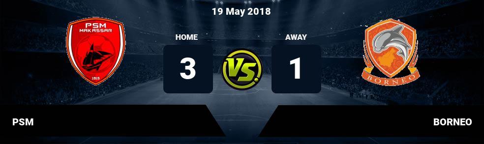 Prediksi PSM vs BORNEO 19 May 2018