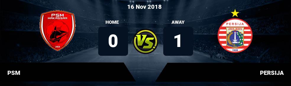 Prediksi PSM vs PERSIJA 30 Apr 2017
