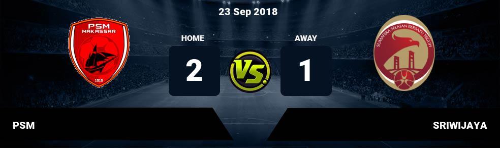 Prediksi PSM vs SRIWIJAYA 21 May 2017