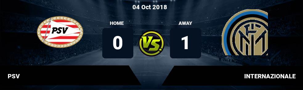 Prediksi PSV vs INTERNAZIONALE 04 Oct 2018