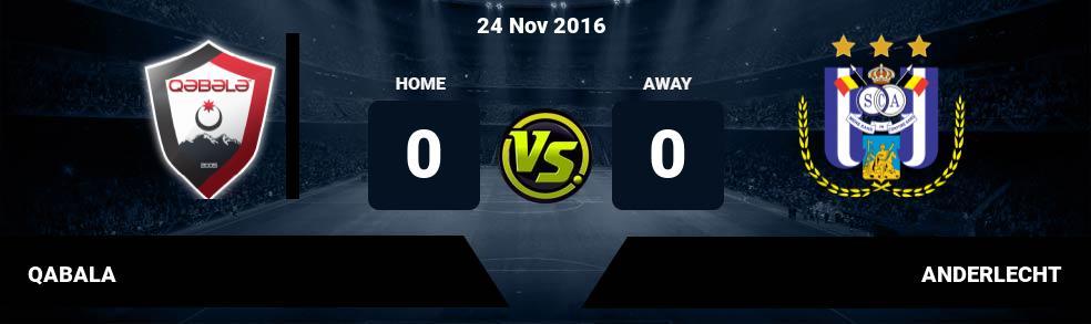 Prediksi QABALA vs ANDERLECHT 24 Nov 2016