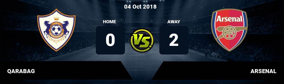 Prediksi QARABAG vs ARSENAL 04 Oct 2018