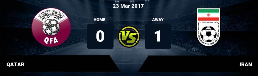 Prediksi QATAR vs IRAN 23 Mar 2017