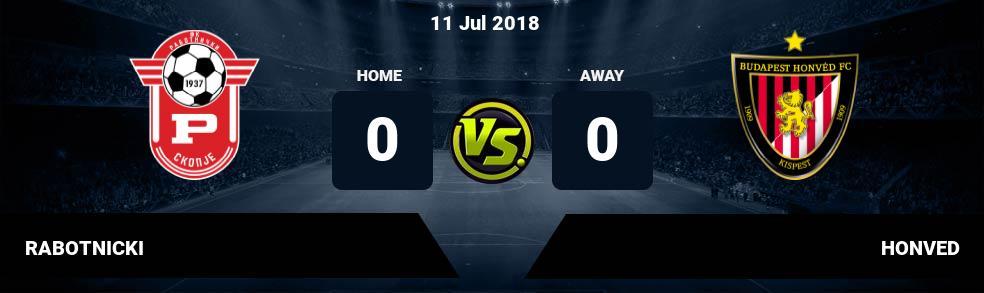 Prediksi RABOTNICKI vs HONVED 11 Jul 2018