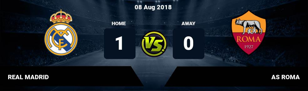Prediksi REAL MADRID  vs AS ROMA 08 Aug 2018