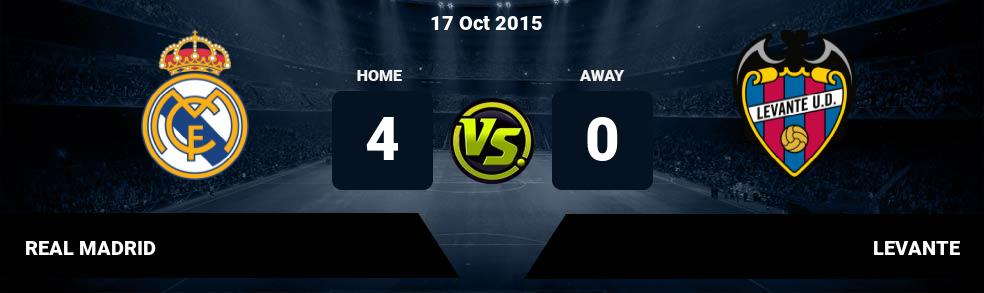 Prediksi REAL MADRID vs LEVANTE 20 Oct 2018