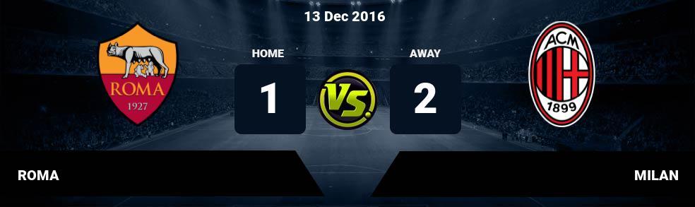 Prediksi ROMA vs MILAN 13 Dec 2016