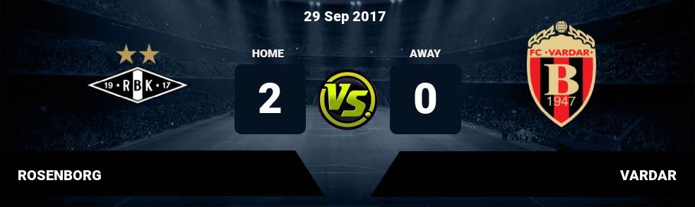 Prediksi ROSENBORG vs VARDAR 29 Sep 2017