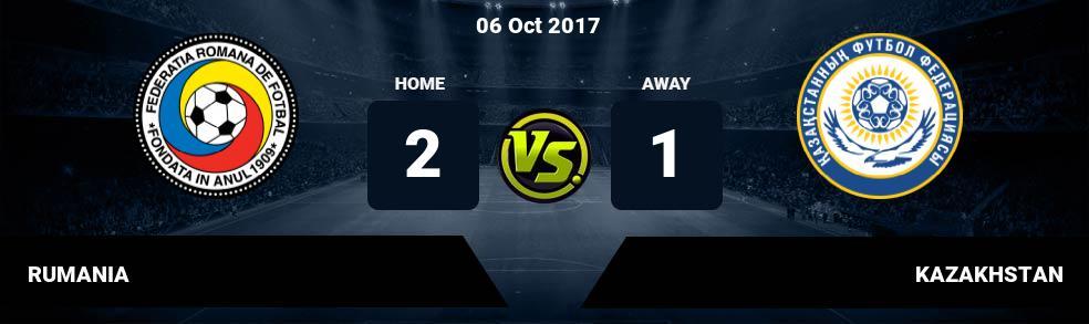Prediksi RUMANIA vs KAZAKHSTAN 06 Oct 2017