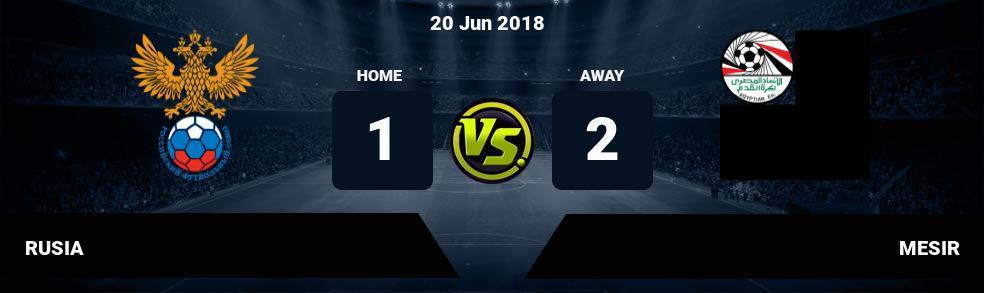 Prediksi RUSIA vs MESIR 20 Jun 2018