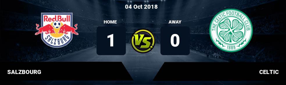 Prediksi SALZBOURG vs CELTIC 04 Oct 2018