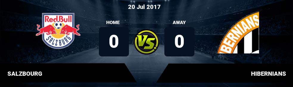 Prediksi SALZBOURG vs HIBERNIANS 20 Jul 2017