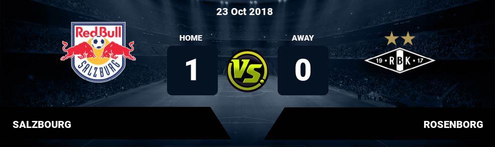 Prediksi SALZBOURG vs ROSENBORG 23 Oct 2018