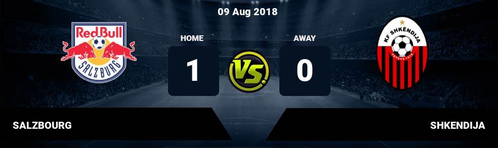 Prediksi SALZBOURG vs SHKENDIJA 09 Aug 2018