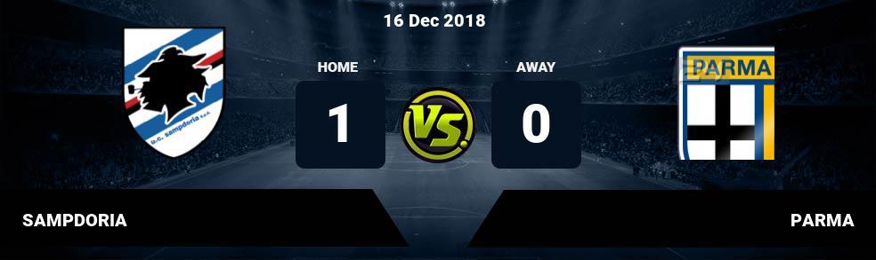 Prediksi SAMPDORIA vs PARMA 16 Dec 2018