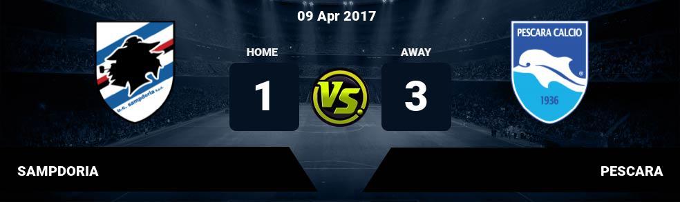 Prediksi SAMPDORIA vs PESCARA 09 Apr 2017