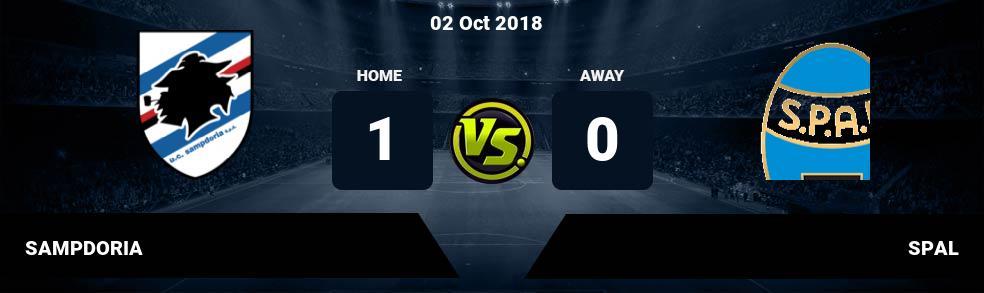 Prediksi SAMPDORIA vs SPAL 02 Oct 2018