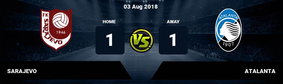 Prediksi SARAJEVO vs ATALANTA 03 Aug 2018