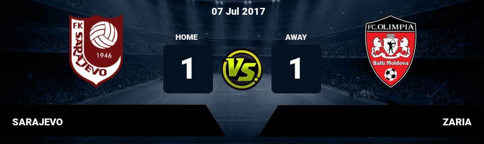 Prediksi SARAJEVO vs ZARIA 07 Jul 2017