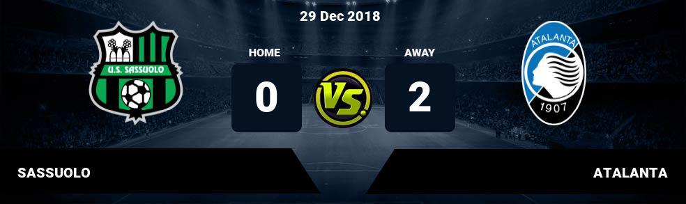 Prediksi SASSUOLO vs ATALANTA 29 Dec 2018