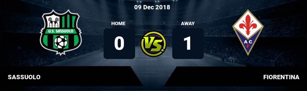 Prediksi SASSUOLO vs FIORENTINA 09 Dec 2018
