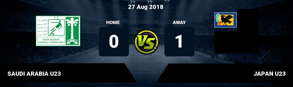 Prediksi SAUDI ARABIA U23 vs JAPAN U23 27 Aug 2018
