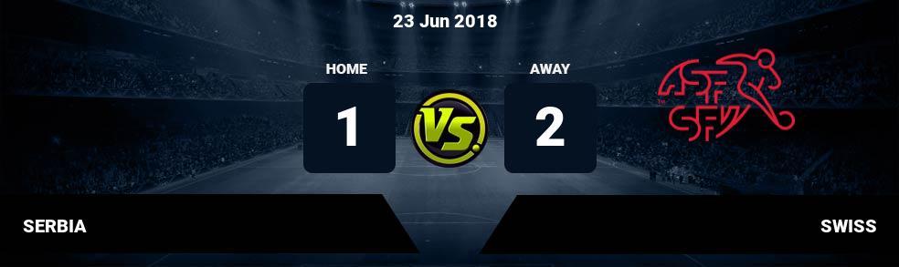 Prediksi SERBIA vs SWISS 23 Jun 2018