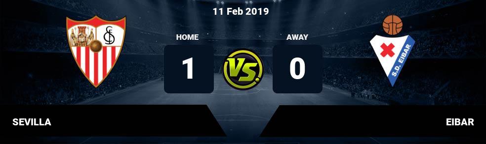 Prediksi SEVILLA vs EIBAR 11 Feb 2019