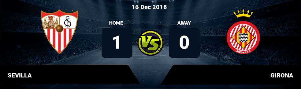 Prediksi SEVILLA vs GIRONA 11 Feb 2018
