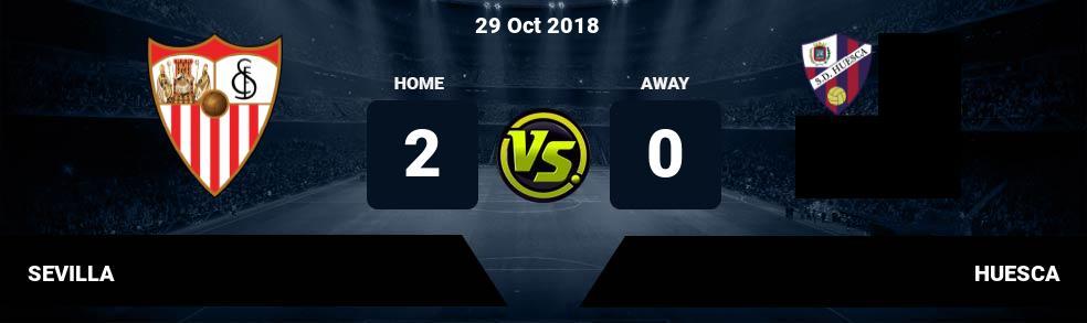 Prediksi SEVILLA vs HUESCA 29 Oct 2018