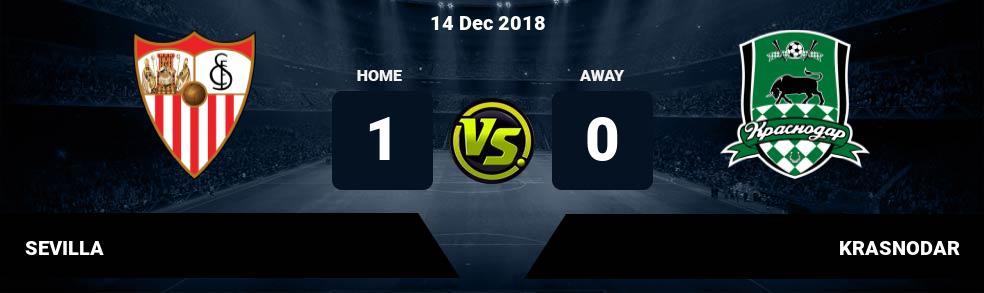 Prediksi SEVILLA vs KRASNODAR 14 Dec 2018