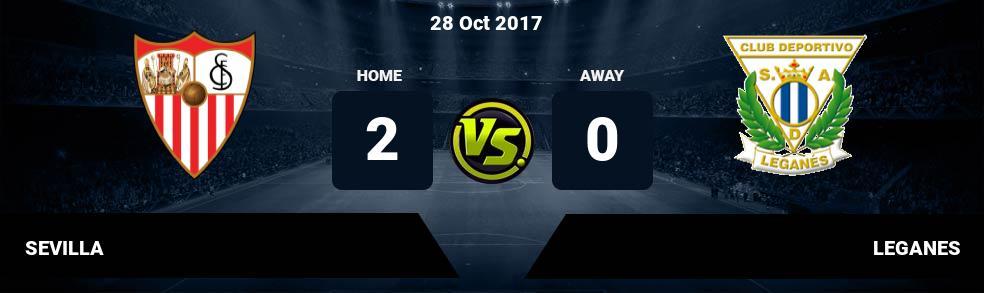 Prediksi SEVILLA vs LEGANES 11 Mar 2017