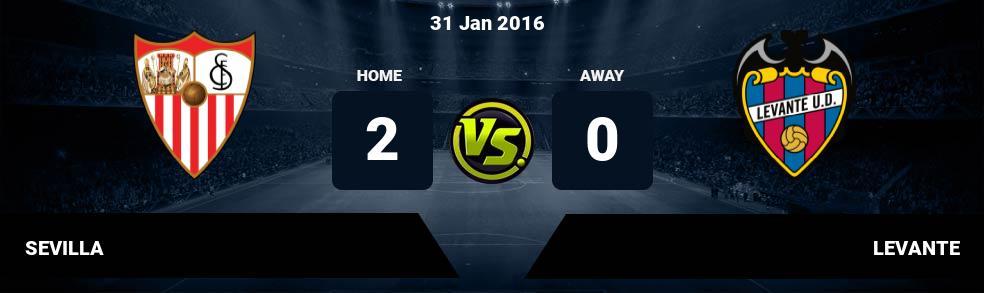 Prediksi SEVILLA vs LEVANTE 26 Jan 2019