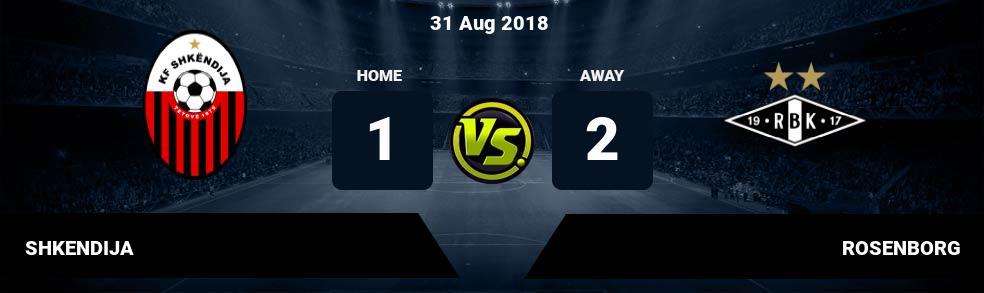 Prediksi SHKENDIJA vs ROSENBORG 31 Aug 2018