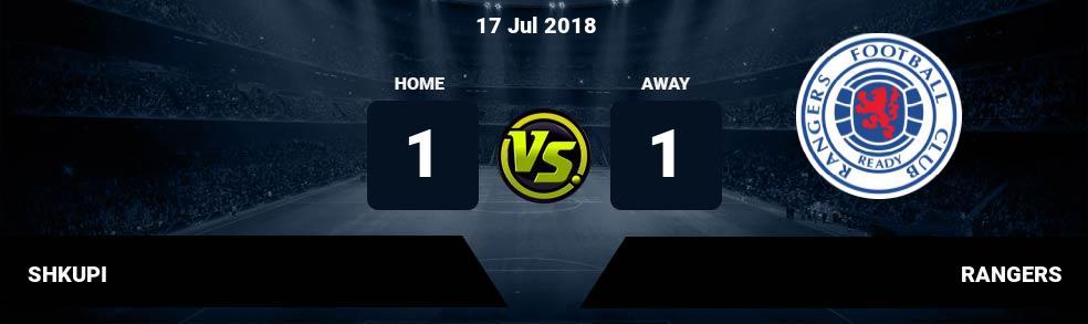 Prediksi SHKUPI vs RANGERS 17 Jul 2018