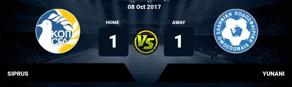 Prediksi SIPRUS vs YUNANI 08 Oct 2017