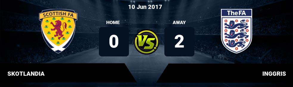 Prediksi SKOTLANDIA vs INGGRIS 10 Jun 2017