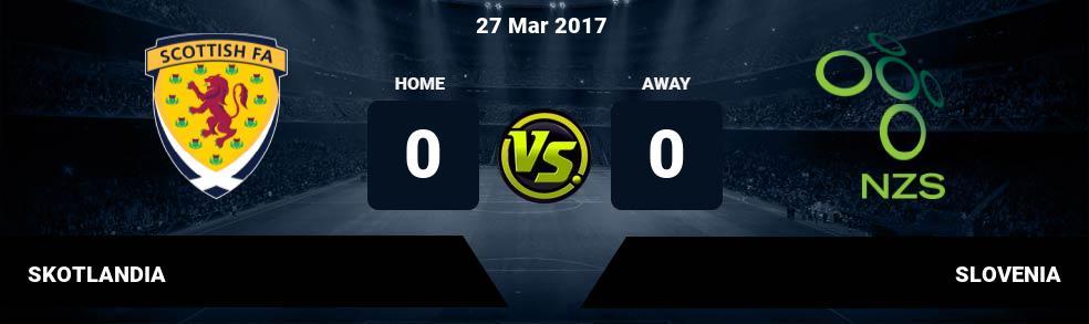 Prediksi SKOTLANDIA vs SLOVENIA 27 Mar 2017
