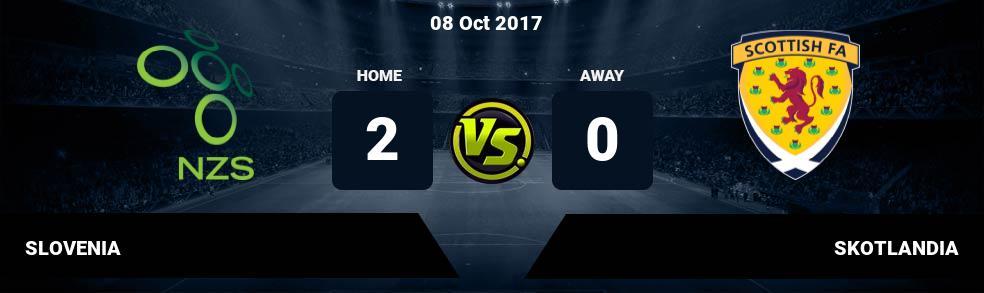 Prediksi SLOVENIA vs SKOTLANDIA 08 Oct 2017