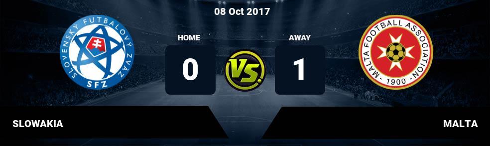 Prediksi SLOWAKIA vs MALTA 08 Oct 2017