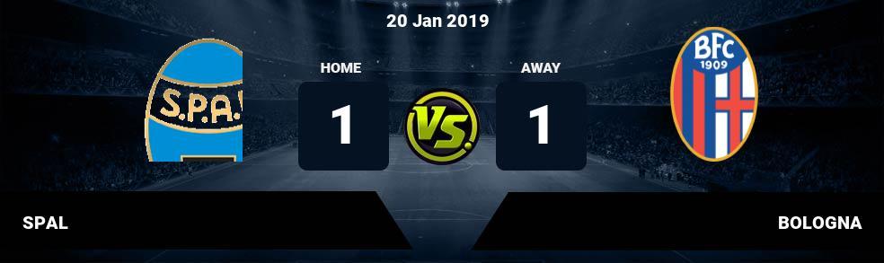Prediksi SPAL vs BOLOGNA 20 Jan 2019