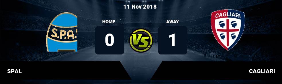 Prediksi SPAL vs CAGLIARI 11 Nov 2018