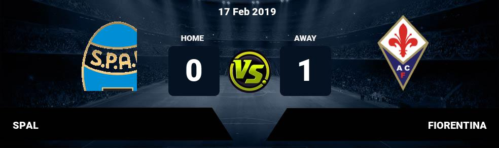 Prediksi SPAL vs FIORENTINA 17 Feb 2019