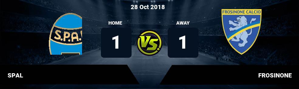 Prediksi SPAL vs FROSINONE 28 Oct 2018
